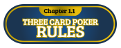 1.1 Three Card poker rules