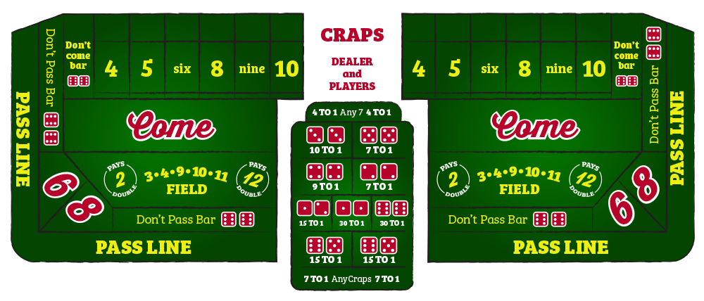 How to Play Craps - Table Layout
