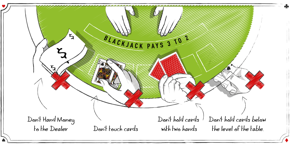 Forbidden acts in blackjack
