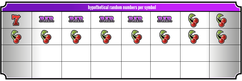 Hypothetical numbers