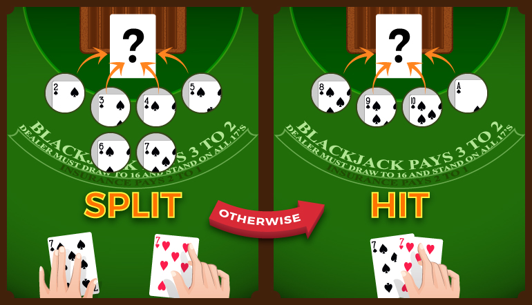 Playing option in Pair of 7s hand in blackjack - Multi deck playing strategy