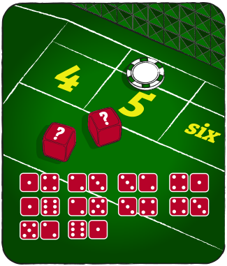 Craps Odds - Combinations