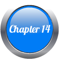 Go to Video Poker - Chapter 14