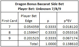 dragon bonus baccarat side bet- player bet: unknown 7/8/9