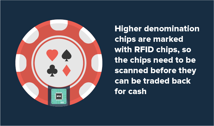 RFID chips for casino chips