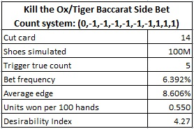 kill the ox/tiger baccarat side bet count system