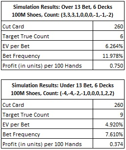 simulation results: over 13 bet, 6 decks 100M shoes, count: (3,3,3,1,0,0,0,-1,-1,-2)