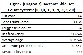 tiger 7 (dargon 7) baccarat side bet count system