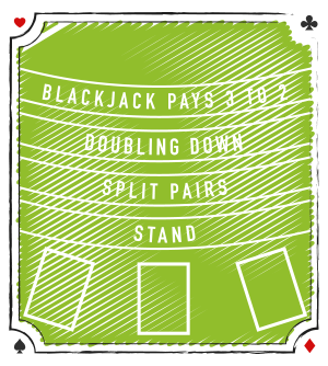 Blackjack Player Advantages