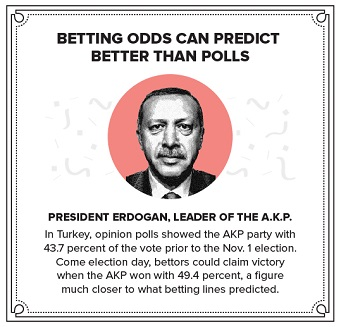 Intrade presidential betting polls new jersey sports betting ruling pens